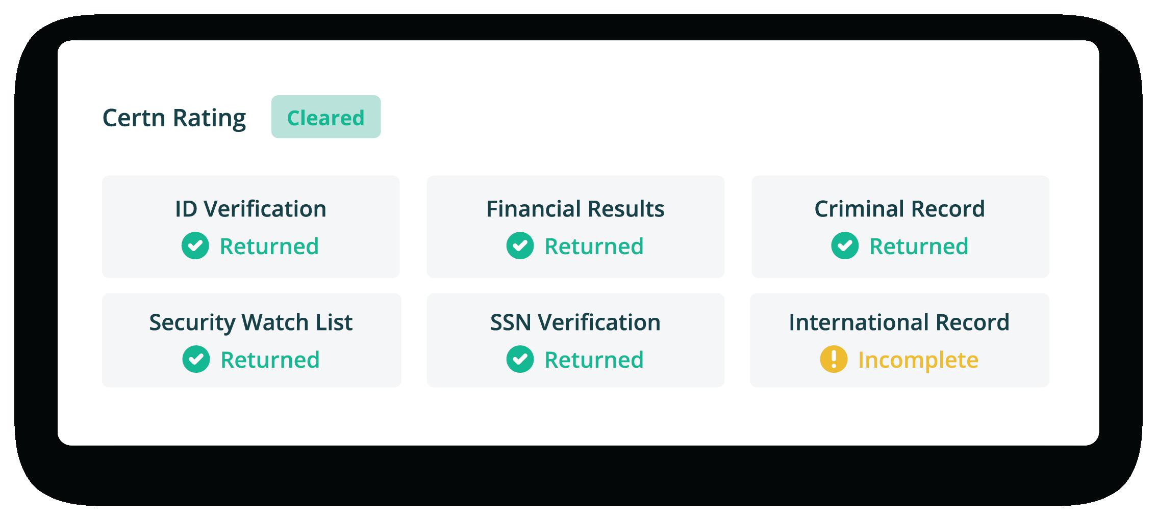 Credit certn rating